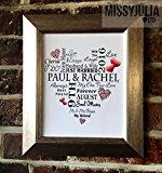 Wedding Print Personalised Word Art Gift Marriage Anniversay etc UNFRAMED P21